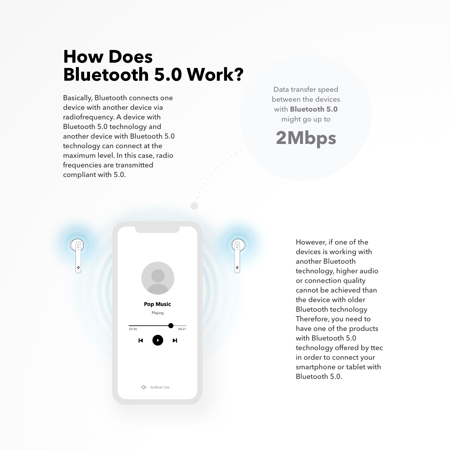 How does Bluetooth 5.0 Work ?