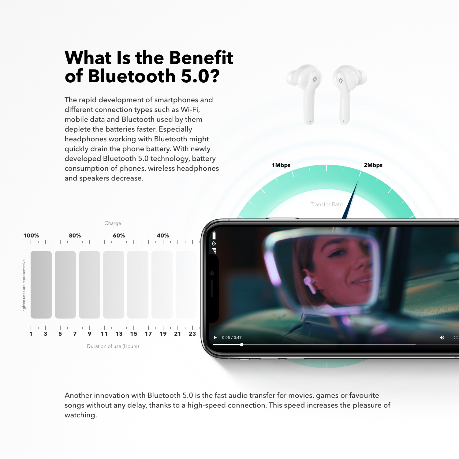 What is the benefit of Bluetooth 5.0